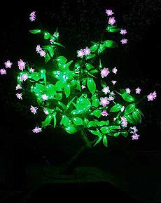 Llum de cirera LED KARNAR INTERNATIONAL GROUP LTD